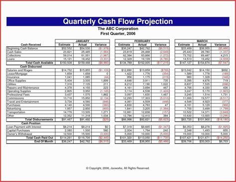 quarterly balance sheet template quarterly cash flow