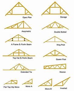 Roof Truss Design Guide
