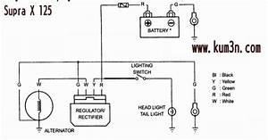 Belajar Rangkaian Sistem Pengisian Supra X 125
