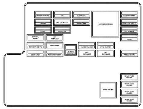 Mercedes Fuse Box Diagram Wiring Library