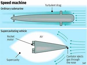 China U0026 39 S Supersonic Submarine  Which Could Go From Shanghai