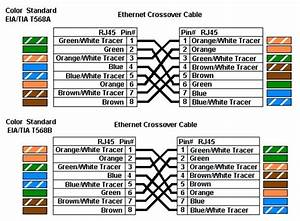 T568b Wiring Diagram Crossover  Cat5e Wiring Diagram  S