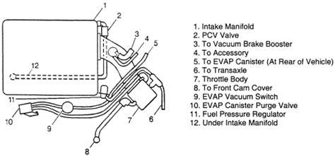 security system 1998 pontiac grand am spare parts catalogs repair guides vacuum diagrams vacuum diagrams autozone com