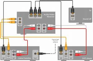 Electrical House Wiring Diagram Video