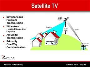 Satellite TV System Diagram