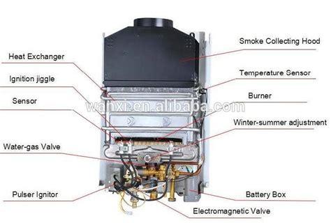 Buy Instant Gas Water Heater