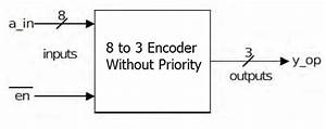8 To 3 Encoder Without Priority Vhdl Code