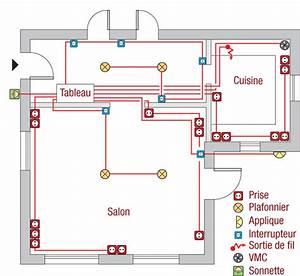 schema installation electrique maison pdf tuto electricite With faire son electricite maison