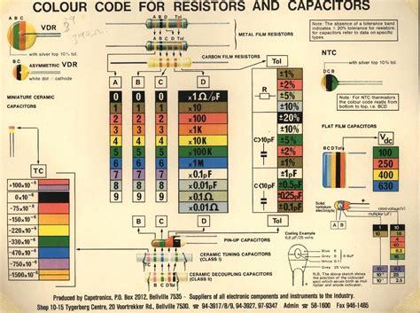 resistor  capacitor color codes