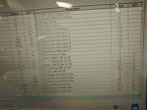 Codes U0100 And P3000