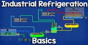 Industrial Refrigeration Basics