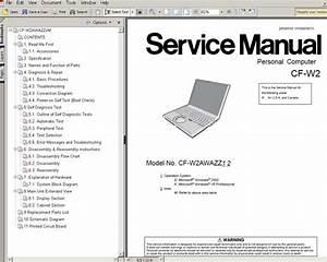 Panasonic Toughbook Cfw2 Notebook Computer Cf