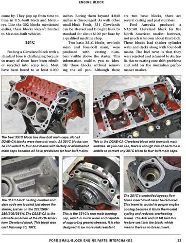 Ford Small Block Engine Parts Interchange Cleveland