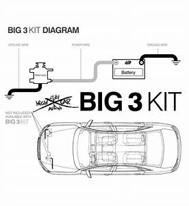 sky high car audio big3 wiring kit 100 ofc bladeice With amplifier wiring kit car