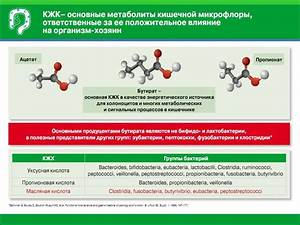 Лечение остеохондроза озокерит