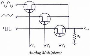 what is the difference between a digital multiplexer and With differential analog switch circuit diagram