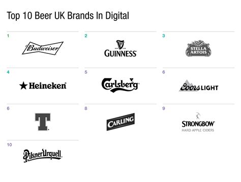 Top 10 Beer Brands In The Uk  The Daily  Gartner L2