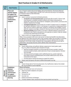 student learning objectives images student