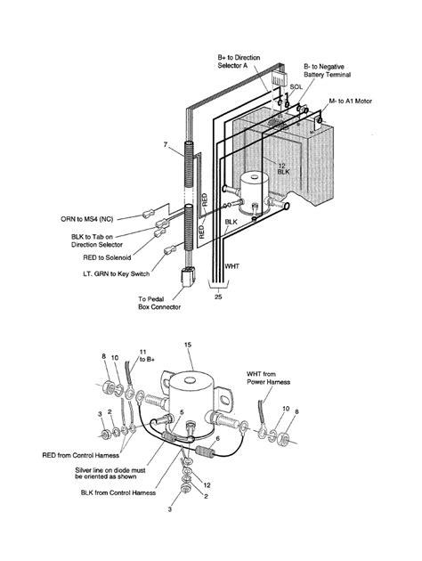 wire diagram    ezgo txt volt golf cart