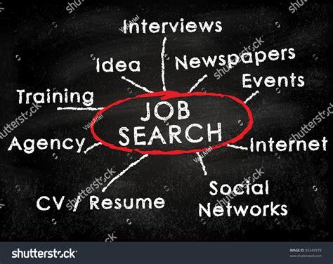 Popular Dissertation Methodology Editor Site Uk by Top Dissertation Methodology Editor Us