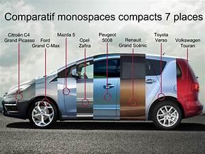 Meilleur Site Pour Vendre Sa Voiture : vendre sa voiture conseils caradisiac autos post ~ Gottalentnigeria.com Avis de Voitures