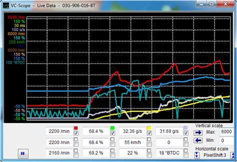 vag scope graphing plug   vag