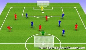 Football  Soccer  Attacking Principles  Combination Play