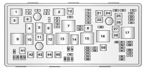 Buick Fuse Diagram by Buick Regal 2013 Fuse Box Diagram Carknowledge
