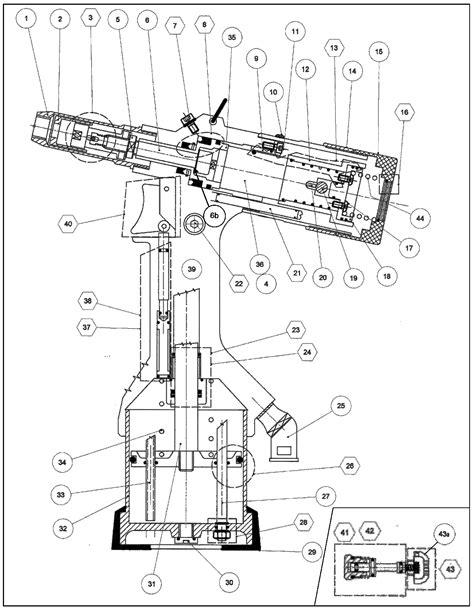 Atlas Riv 916 Power Rivet Nut Gun | Blind Rivet Supply