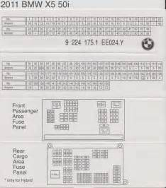 similiar 2009 bmw x5 fuse diagram keywords bmw e70 x5 2007 2008 2009 2010 2011 fuse box diagram