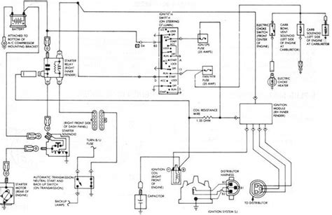 Wiring Diagram 2001 Jeep Xj by 89 Jeep Starting System Keywords Electric Choke