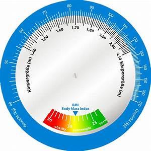 Body Mass Index Berechnen : gesundheit pharma ~ Themetempest.com Abrechnung