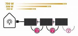 Kit Panneau Solaire Autoconsommation : comment r aliser le branchement de kit panneau solaire ~ Premium-room.com Idées de Décoration