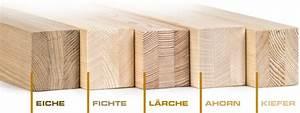 Unterschied Kiefer Fichte Holz : holz alu fenster ~ Markanthonyermac.com Haus und Dekorationen
