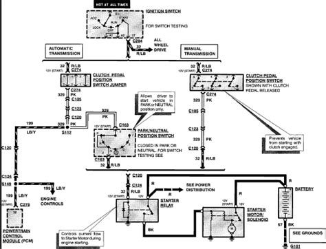 1989 Ford Ranger Starter Wiring Diagram by 1994 Ford Ranger 2 3l 4 Cyl Starter Is Solenoid Is