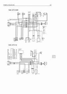 90cc Chinese Atv Wiring Diagram