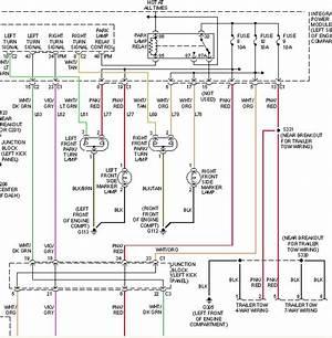 2005 Dodge Durango Wire Diagram Wiring Diagram Frame Frame Cfcarsnoleggio It