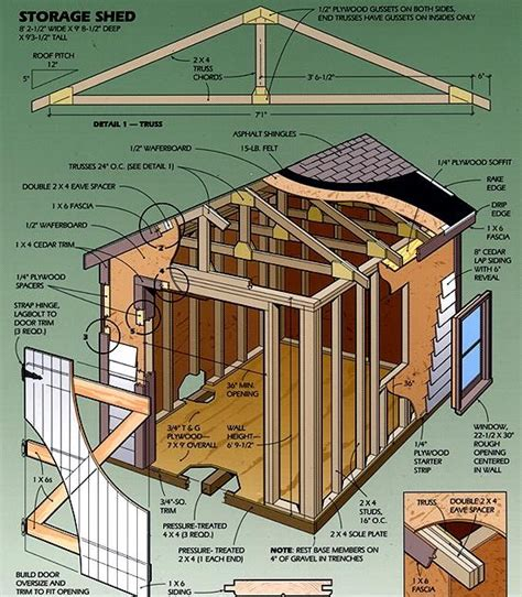 Building Permit Shed by Guide To Get Shed Plans For Building Permit Ideas Coll