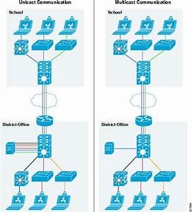 Cisco Service Ready Architecture For Schools Design Guide