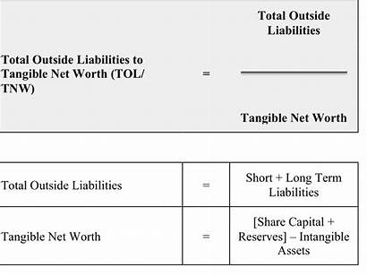 Formula Tol Liabilities Total Worth Tangible Tnw