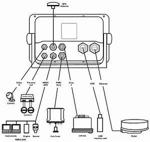 panbo the marine electronics hub standard horizon cpn With internet socket wiring diagram