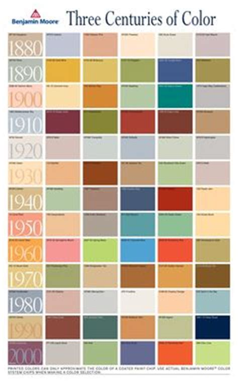 1000 about paint colors and decorating tips paint colors benjamin