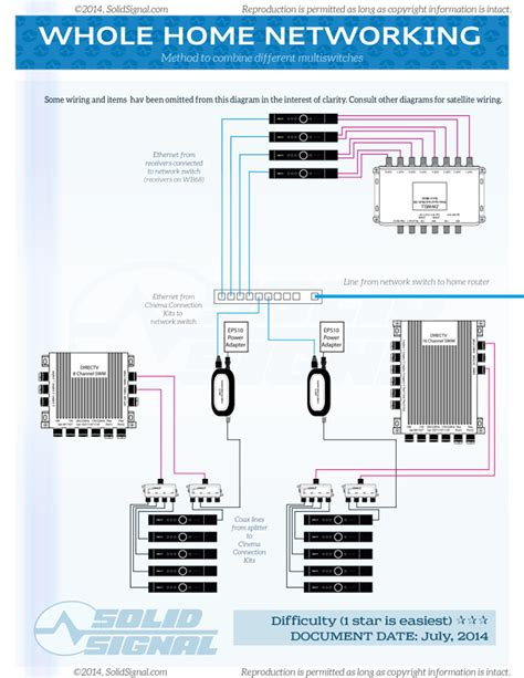 directv whole home dvr service wiring diagram