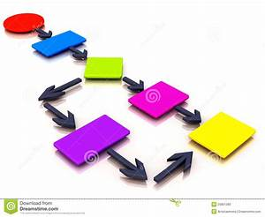 Flowchart Of Workflow Stock Illustration  Illustration Of