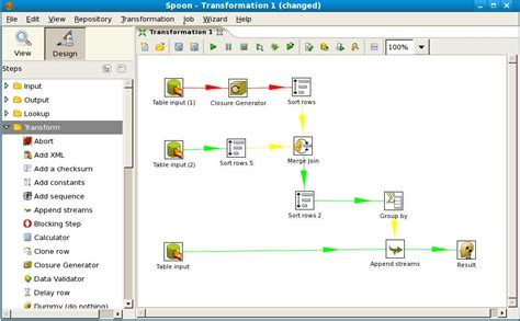 open source - Recommended ETL Tool - Software ...