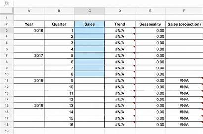 Sales Forecast Simple Example Trend Data Calculations
