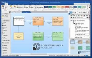 Diagram Case Tool For Software Modeling  U0026 Analysis