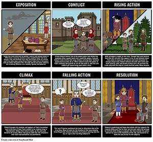 The Prince And The Pauper Plot Diagram Storyboard