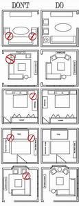 Interior Design Dont Do Diagram