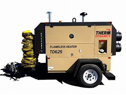 Flameless Heater Heaters Therm Frend Heat